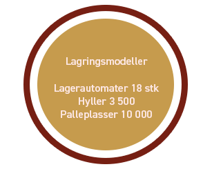 Lager OEM Automatic AS